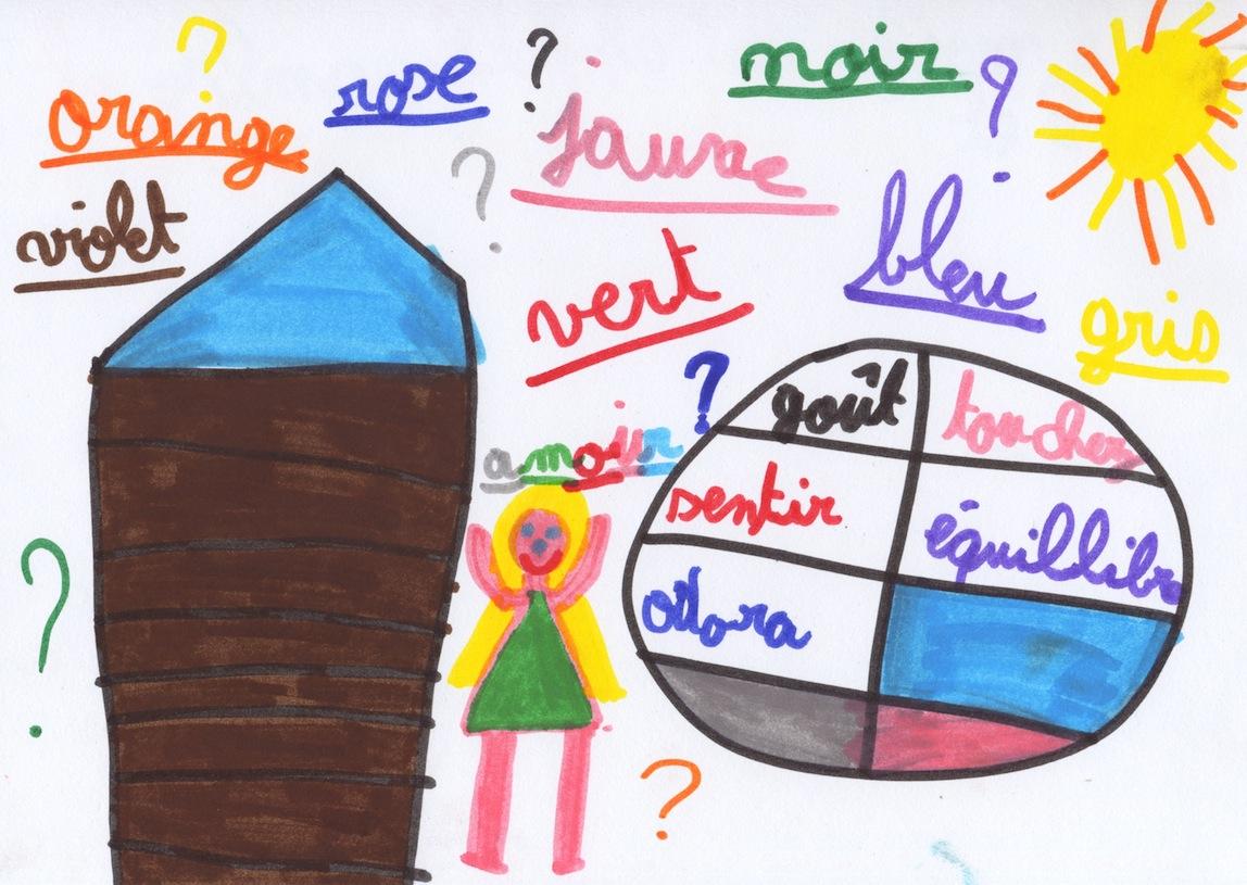 Les sens by Ambre 8 ans